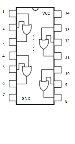 Logic Gates OR gate Pin diagram