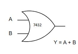 Logic Gates OR GATE symbol
