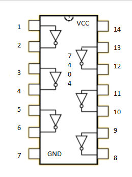 Logic Gates, NOT Gate