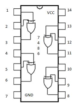 Logic Gates, Pin diagram of X-OR Gate