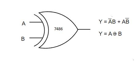 Symbol of X-OR Gate, Logic Gates