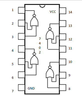 Pin diagram of NOR Gate