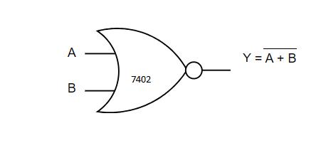 Logic Gates, Symbol of NOR Gates