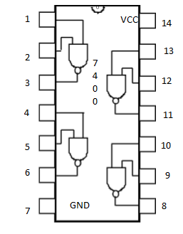 Logic Gates, Pin Diagram of NAND Gate