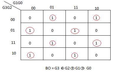 Gray code to binary converter