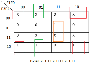 Excess-3 to BCD converter