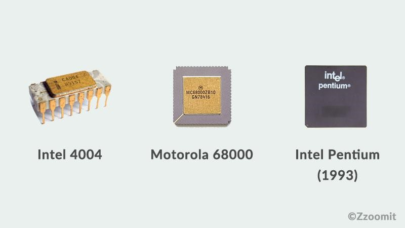Evolution Timeline of Microprocessors