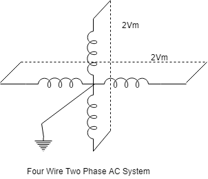 Four Wire Two Phase AC System