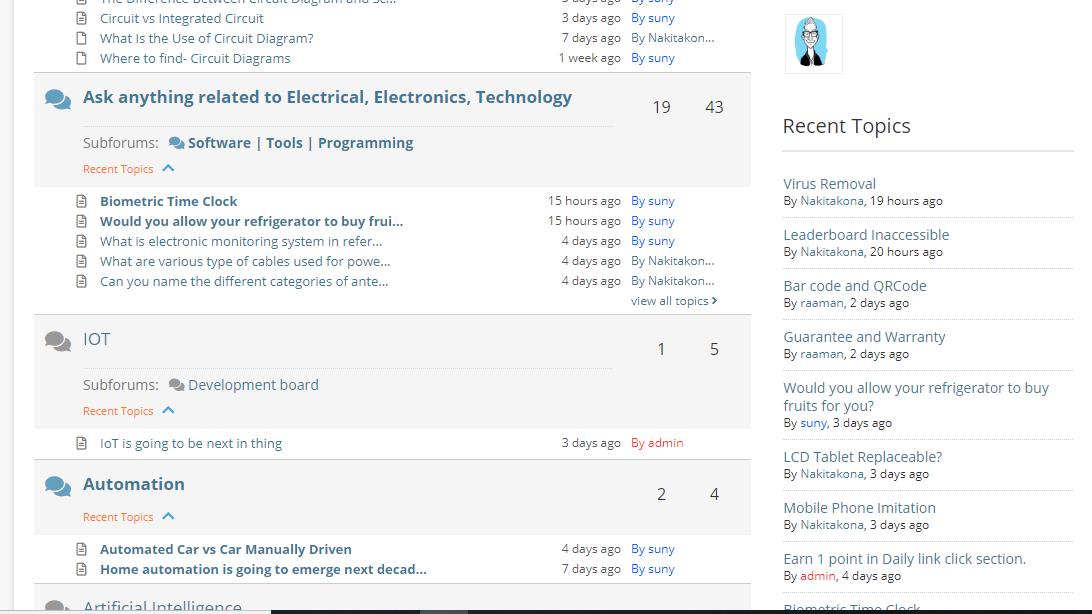 Best Tech Forum Best forum Software