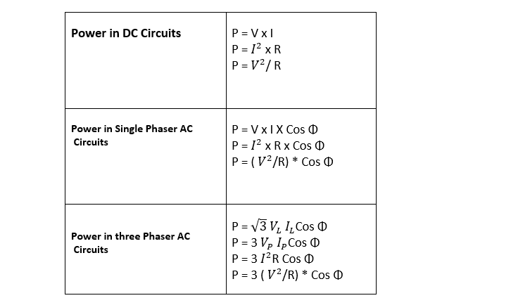 Electrical Power Calculation