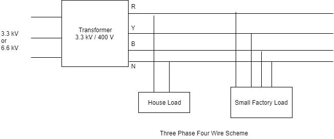 Three Phase Four Wire Scheme