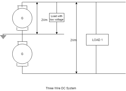 Three Wire DC System - zzoomit