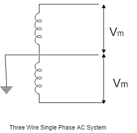 Three Wire Single Phase AC system