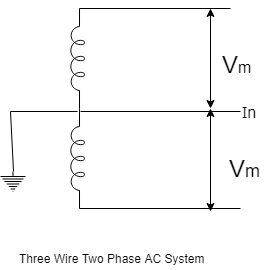 Three Wire Two Phase Ac System
