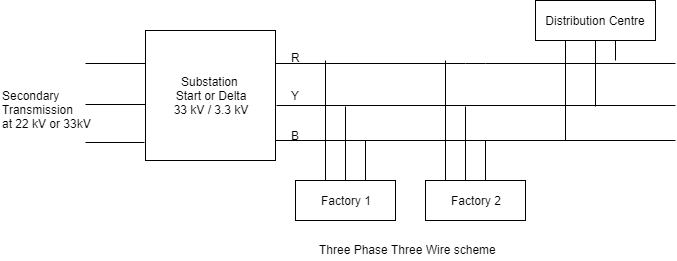 Three phase three wire scheme