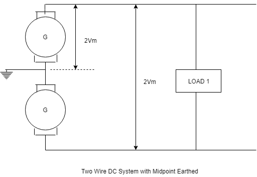 Two Wire DC System with Midpoint Earthed