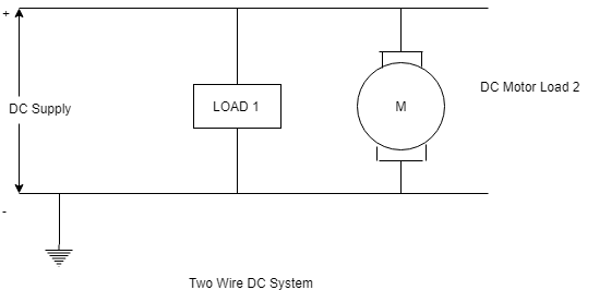 Two Wire DC System