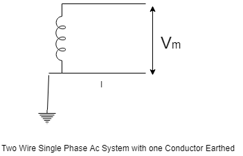 Two Wire Single Phase Ac System with one Conductor Earthed