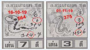 Thai Lottery Magic Tip