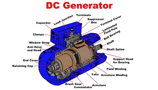 Complete Guide for DC Generator